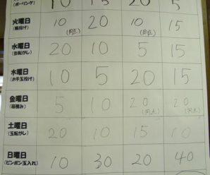 デイサービス秋の地区別対抗戦~